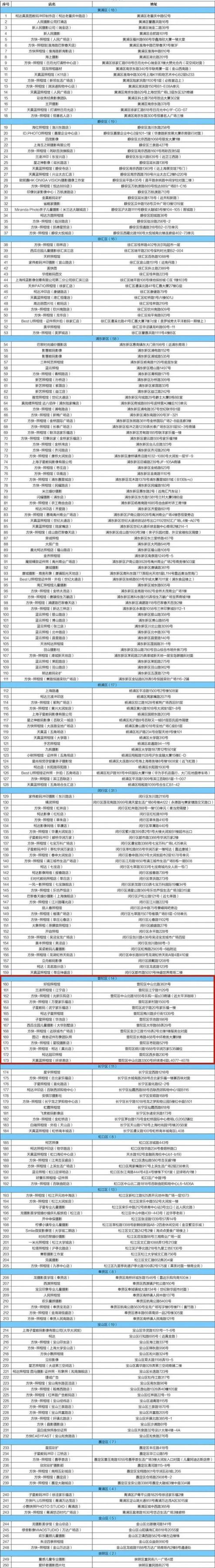2020上海身份證社會化照相館一覽