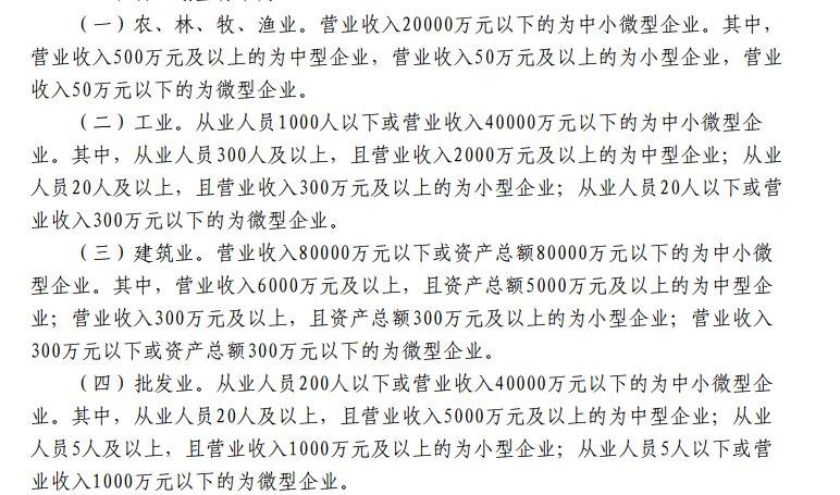 上海哪些房產企業(ye)會減免中小企業(ye)房屋(wu)租金?