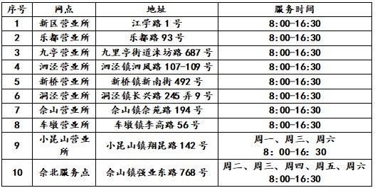 上海一户多人口_上海人口