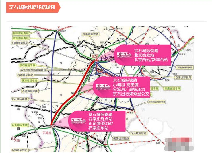 石家庄城际铁路规划 2016 2020