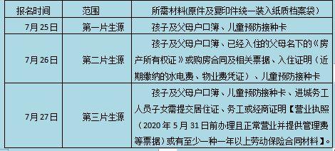 2020石家庄栾城区公办小学招生简章汇总