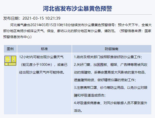 2021年3月15日河北省发布沙尘暴黄色预警