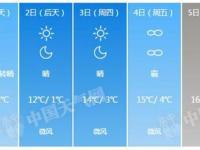 10月31日北京冷出新高度最低仅-4℃ 后天