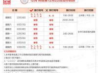 2016年12月16日至12月22日北京红色预警