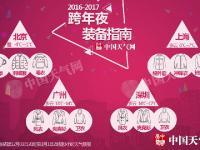 2017跨年夜北京各地装备指南 嗨起来不怕