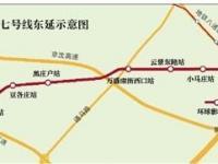 北京地铁7号线东延站点新增黑庄户站 20