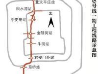 北京地铁19号线最新消息:拟建支线连清