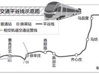 北京轨道交通平谷线线路示意图、站点换