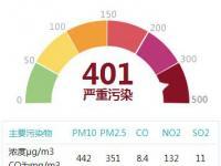 2017年1月4日北京天气预报:雾和霾双预