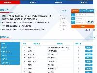 2017年12月北京事业单位招聘信息大全!