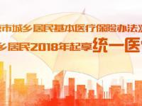 2018年北京城乡居民医保新政策:参保缴