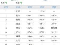 2017年12月20日起北京增开至南昌方向列