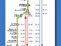 2017年12月26日起北京地铁9号线六里桥至