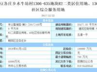 12月22日北京共有产权房最新项目公布 史