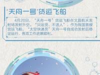 2017年中国重大工程项目有哪些?为中国工