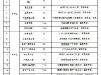 2017年12月26日起北京4086个路侧车位试