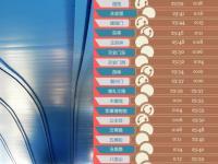 12月30日起北京地铁6条线路将同步延长运