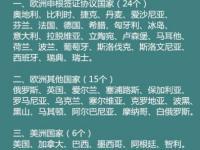 12月28日起京津冀对53国外国人实施144小