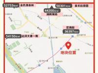 最新消息:北京通州台平谷门头沟3000套