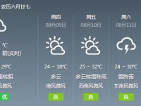 2018年8月8日北京天气预报:白天仍有降