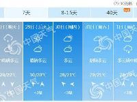 2018年8月27日北京天气预报:西部北部有