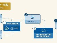 北京市义务教育入学服务平台官网入口