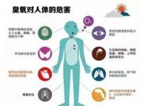 6月24日北京市持续臭氧中度污染 注意好