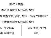 2019年北京高考分数段(各段累计人数)