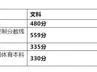 2019年北京高招录取分数线发布 报考指南