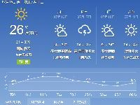 7月15日北京开启高温闷热模式 明夜雷阵