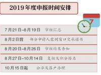 2019年北京积分落户申报人数公布:1064