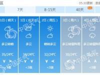 7月30日起北京连热三天最高温34-35℃ 今