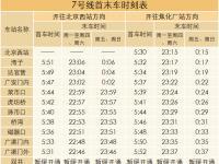 8月2日起北京地铁7号线每周五周日延长运