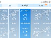 """8月1日北京天气闷热仍是""""主场"""" 雷雨来"""