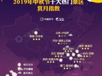 2019全国中秋赏月好去处 十大热门景区推