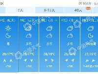 2019年9月13日中秋节北京天气预报:白天