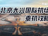 一图读懂北京大兴国际机场乘机攻略