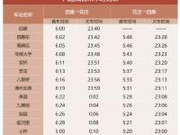 北京地铁八通线南延开通时间是哪天?