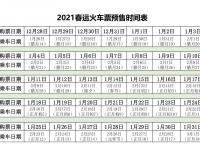 2021年春运火车票预售时间表一览