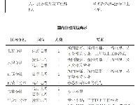 2019年新华社社会招聘公告(共58人)