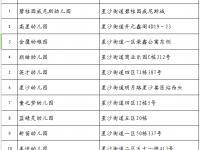 2018长沙县合法民办幼儿园名单(256所)