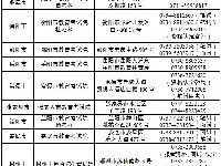 2020湖南中小学教师资格考试考区联系地