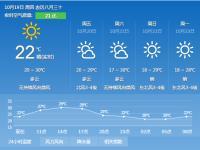 2017年10月19日广州天气预报:晴到多云