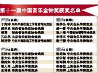 2017第十一届中国音乐金钟奖闭幕 金钟奖