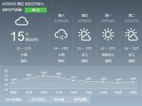 2017年2月3日广州天气预报:多云到阴天