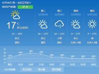2017年2月6日广州天气预报:晴间多云 最