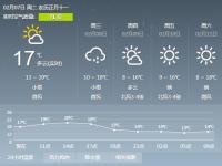 2017年2月7日广州天气预报:多云到阴天