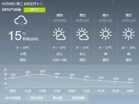 2017年2月8日广州天气预报:阴天有小雨
