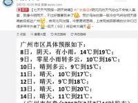 2月8日傍晚起冷空气将影响广州 有小雨气
