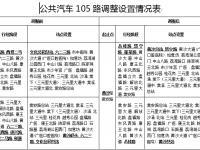 2018年8月18日起广州公交105路站点调整
